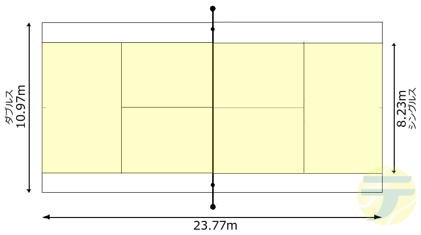 court-size